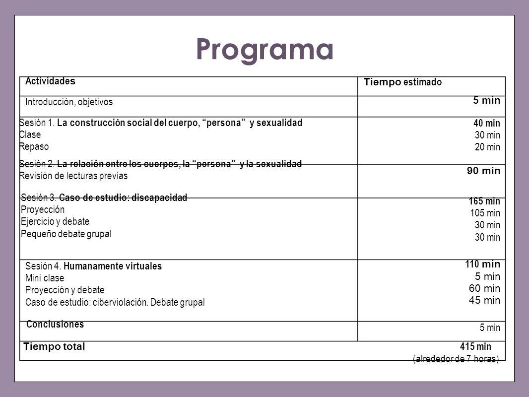 Programa Actividades Tiempo estimado Introducción, objetivos 5 min