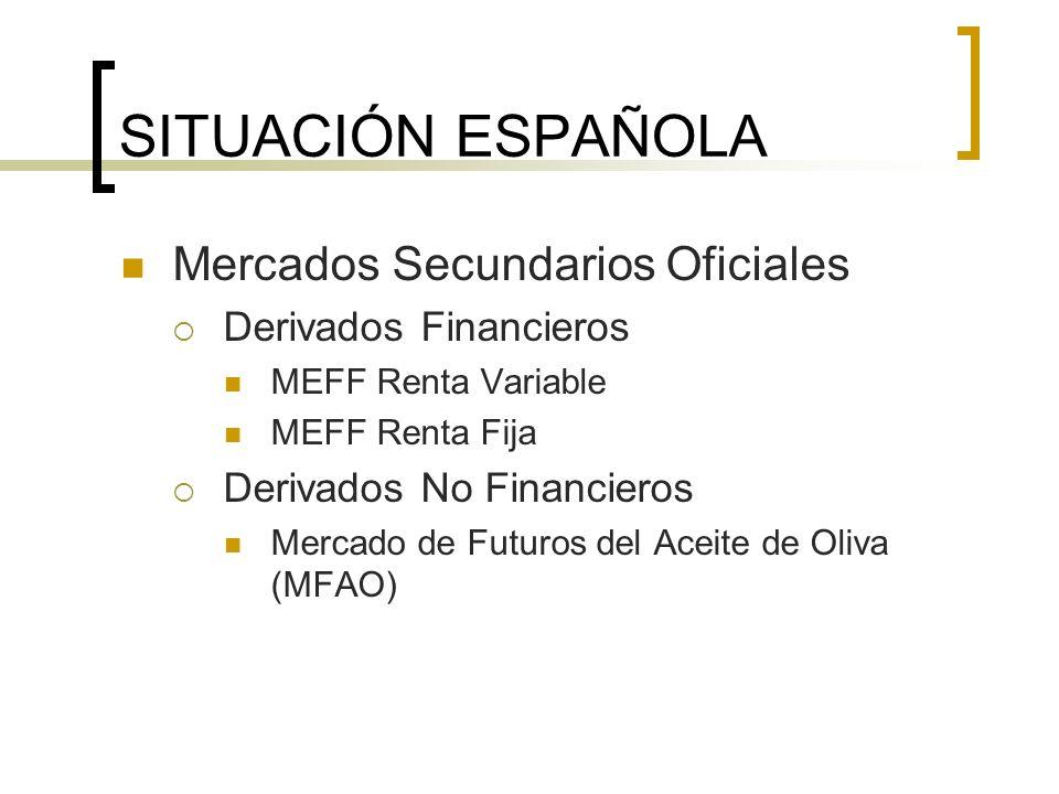 SITUACIÓN ESPAÑOLA Mercados Secundarios Oficiales