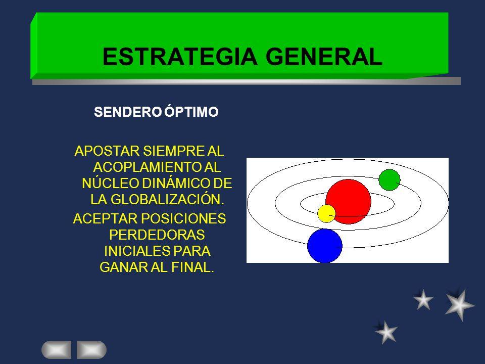 ACEPTAR POSICIONES PERDEDORAS INICIALES PARA GANAR AL FINAL.