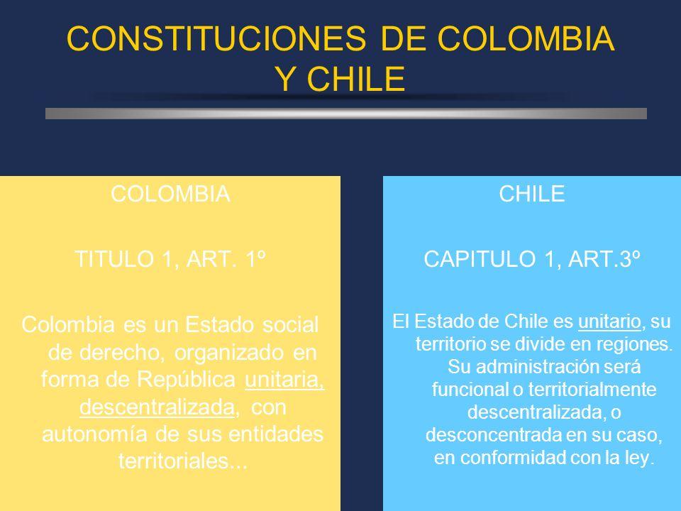CONSTITUCIONES DE COLOMBIA Y CHILE