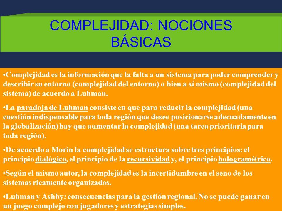 COMPLEJIDAD: NOCIONES BÁSICAS