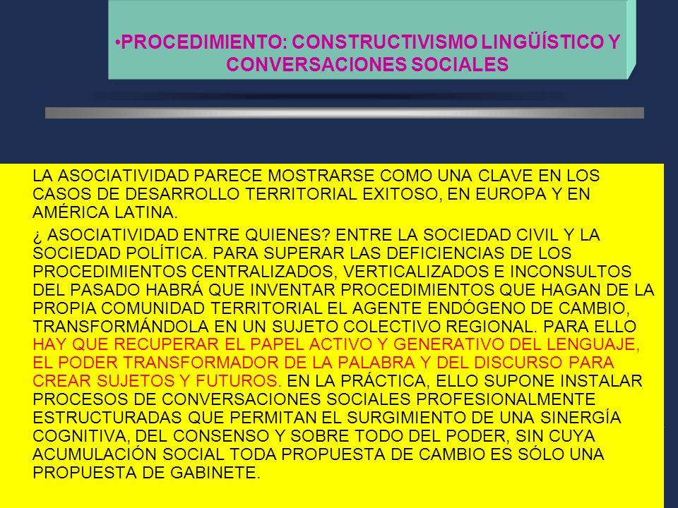 PROCEDIMIENTO: CONSTRUCTIVISMO LINGÜÍSTICO Y CONVERSACIONES SOCIALES