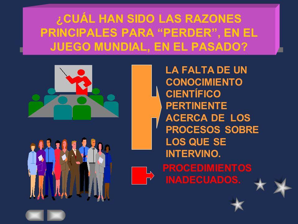 ¿CUÁL HAN SIDO LAS RAZONES PRINCIPALES PARA PERDER , EN EL JUEGO MUNDIAL, EN EL PASADO