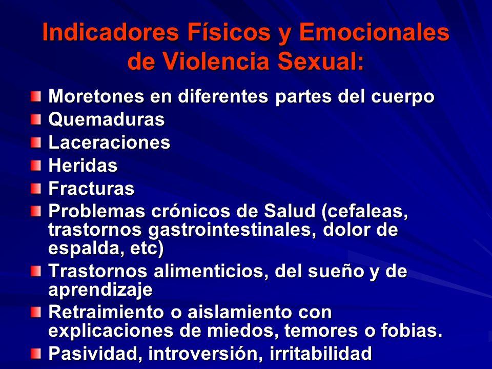 Indicadores Físicos y Emocionales de Violencia Sexual: