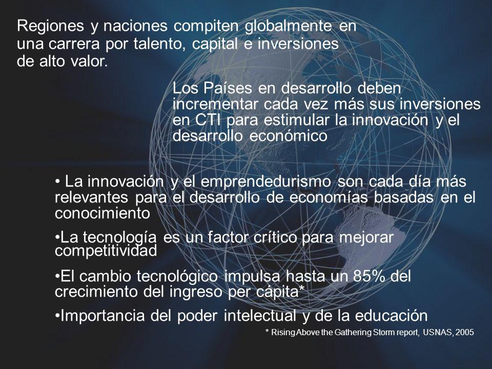 La tecnología es un factor crítico para mejorar competitividad