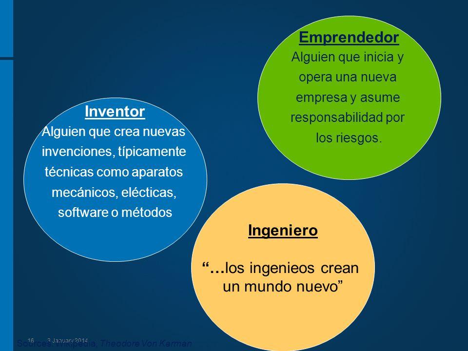 Emprendedor Inventor Ingeniero