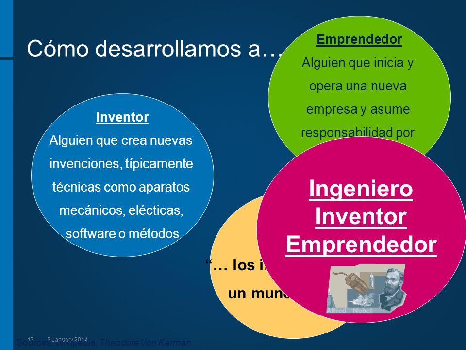 Ingeniero Inventor Emprendedor