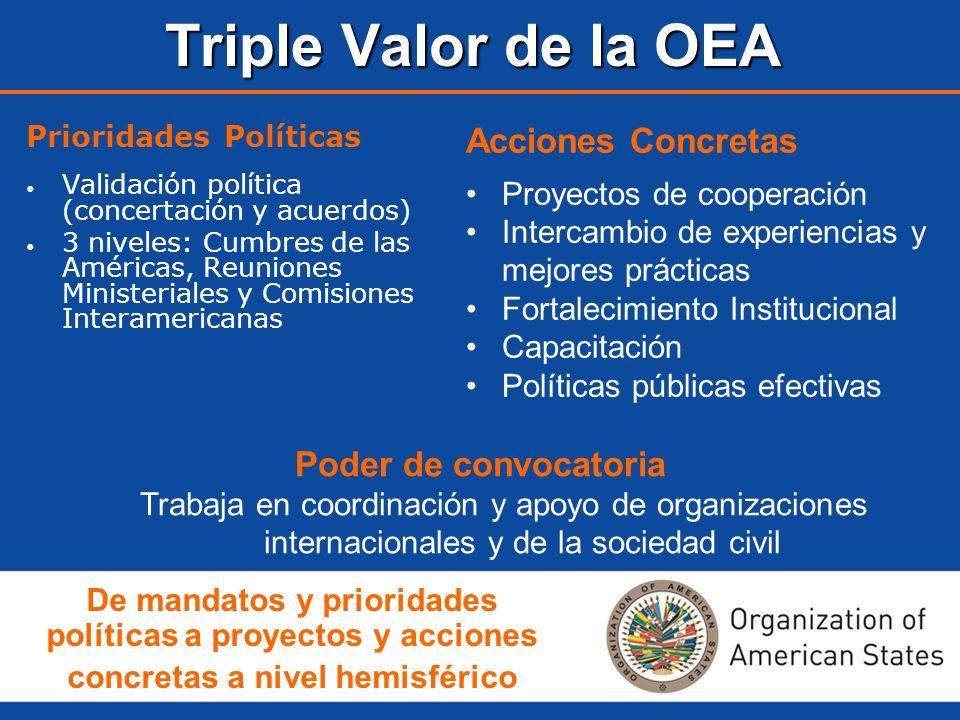 Triple Valor de la OEA Acciones Concretas Poder de convocatoria