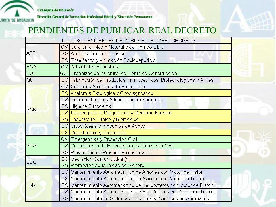 PENDIENTES DE PUBLICAR REAL DECRETO