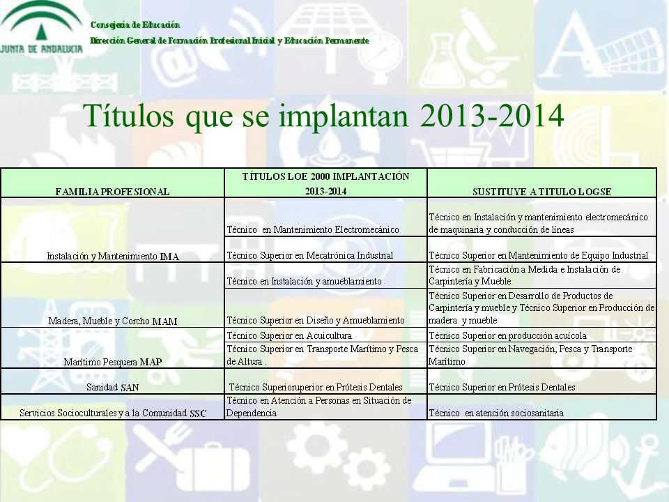 Títulos que se implantan 2013-2014