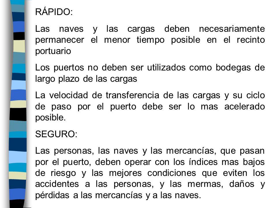 RÁPIDO: Las naves y las cargas deben necesariamente permanecer el menor tiempo posible en el recinto portuario.