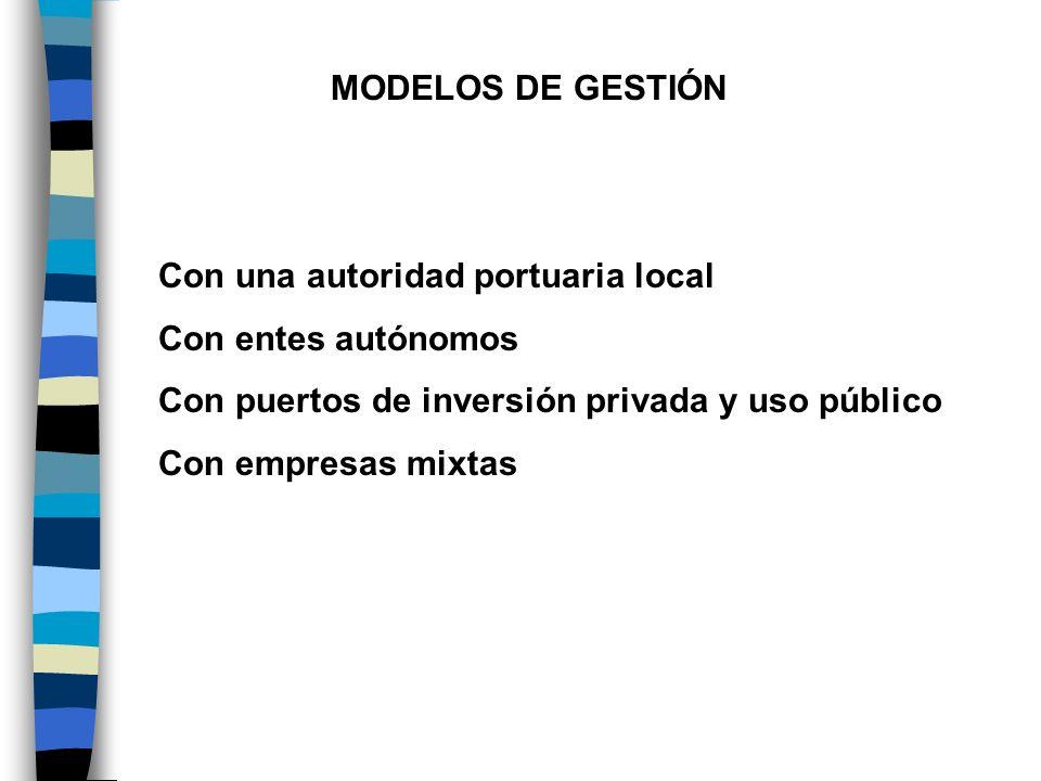 MODELOS DE GESTIÓN Con una autoridad portuaria local. Con entes autónomos. Con puertos de inversión privada y uso público.