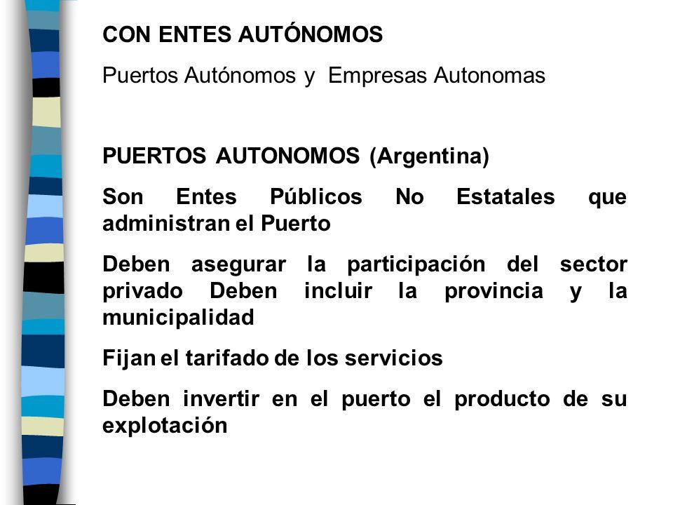 CON ENTES AUTÓNOMOSPuertos Autónomos y Empresas Autonomas. PUERTOS AUTONOMOS (Argentina) Son Entes Públicos No Estatales que administran el Puerto.