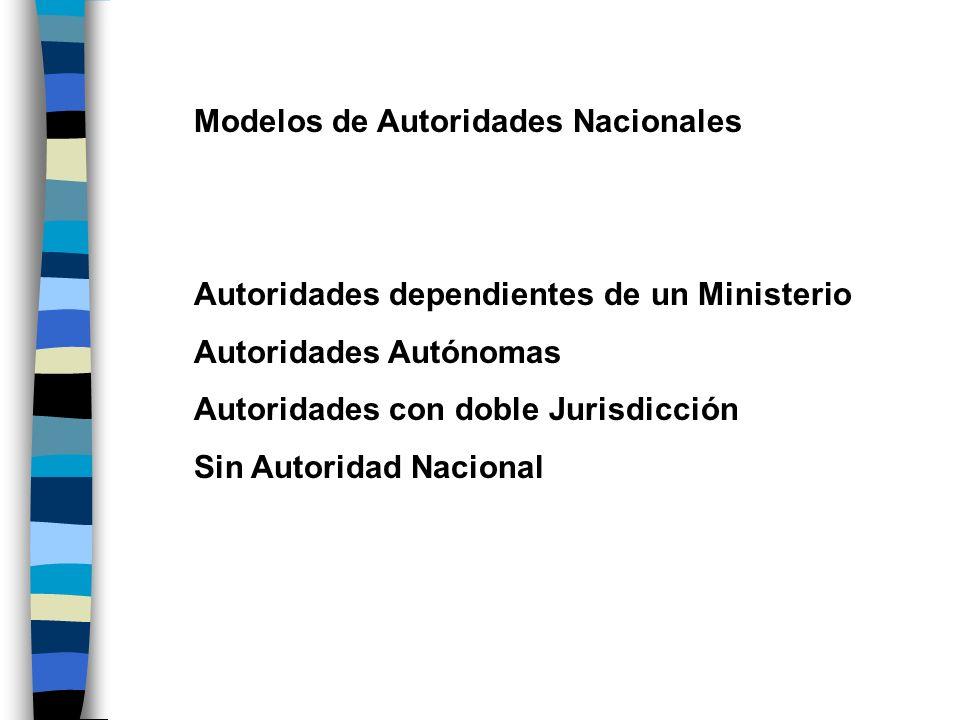 Modelos de Autoridades Nacionales