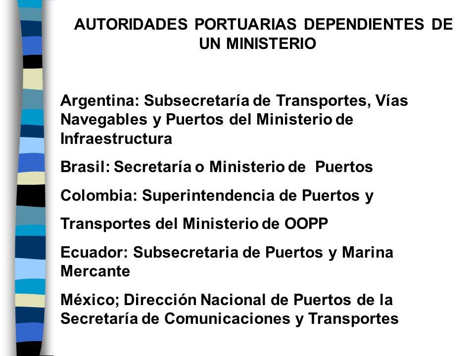 AUTORIDADES PORTUARIAS DEPENDIENTES DE UN MINISTERIO