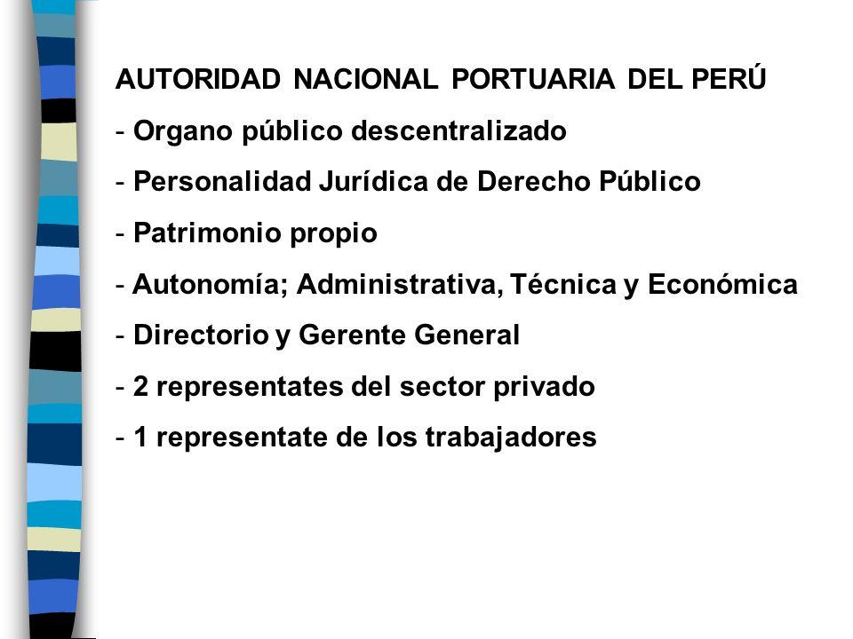 AUTORIDAD NACIONAL PORTUARIA DEL PERÚ