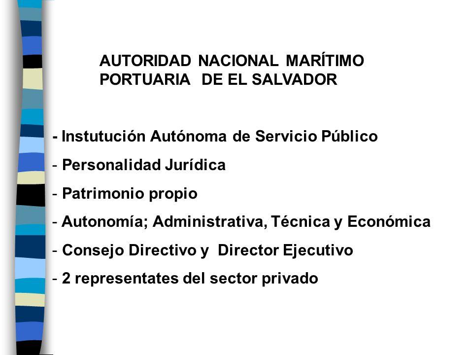 AUTORIDAD NACIONAL MARÍTIMO PORTUARIA DE EL SALVADOR