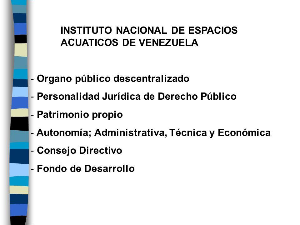 INSTITUTO NACIONAL DE ESPACIOS ACUATICOS DE VENEZUELA