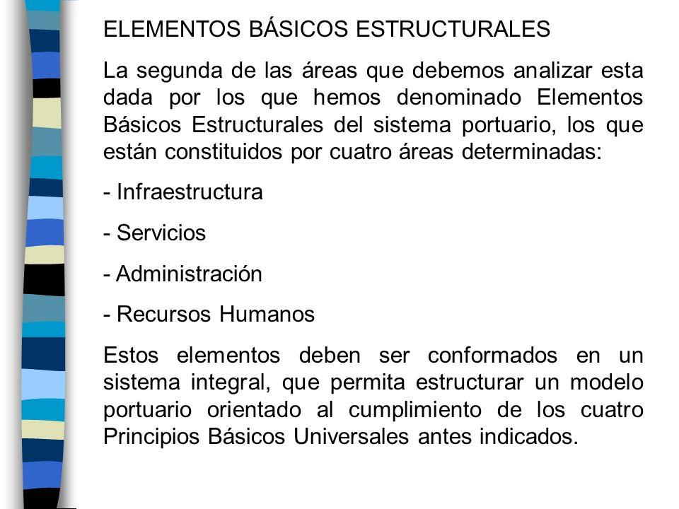 ELEMENTOS BÁSICOS ESTRUCTURALES