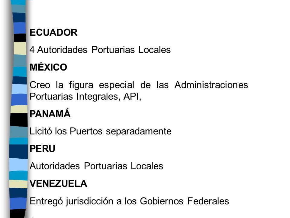 ECUADOR 4 Autoridades Portuarias Locales. MÉXICO. Creo la figura especial de las Administraciones Portuarias Integrales, API,