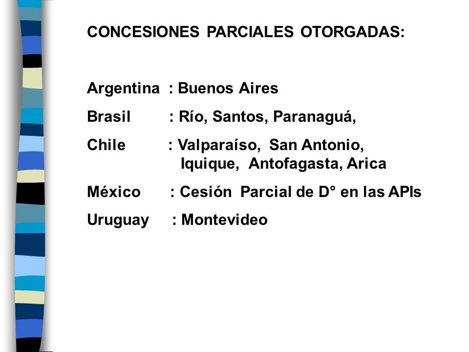 CONCESIONES PARCIALES OTORGADAS: