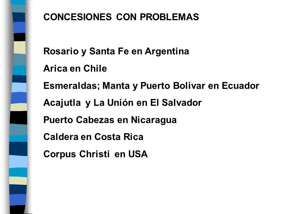 CONCESIONES CON PROBLEMAS