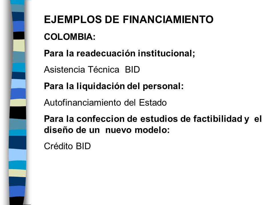EJEMPLOS DE FINANCIAMIENTO