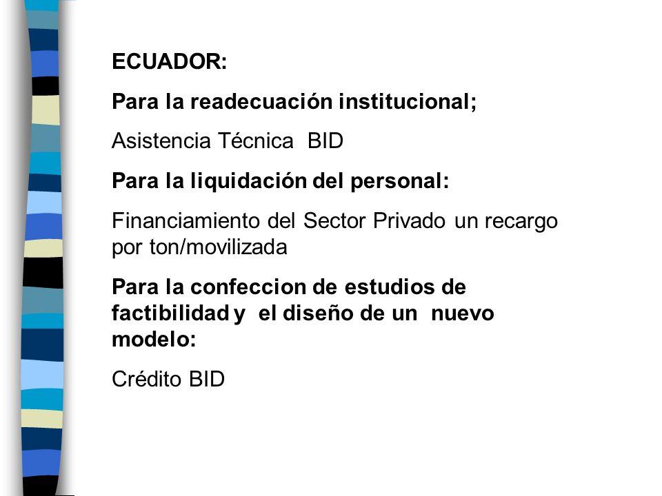 ECUADOR:Para la readecuación institucional; Asistencia Técnica BID. Para la liquidación del personal: