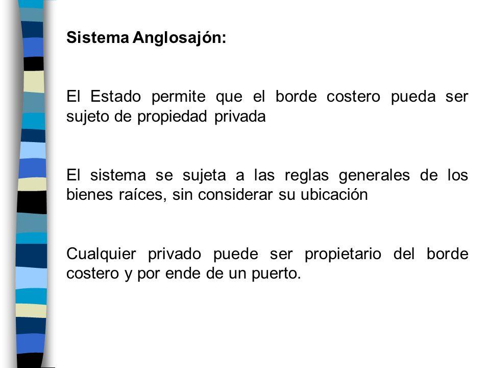 Sistema Anglosajón:El Estado permite que el borde costero pueda ser sujeto de propiedad privada.