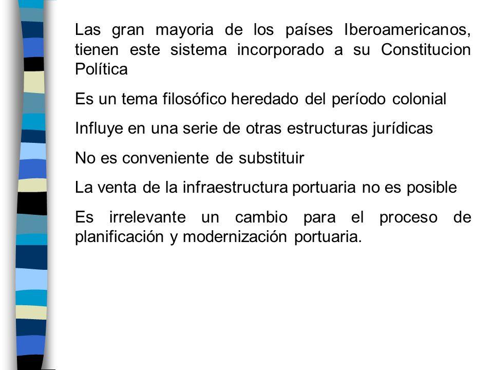 Las gran mayoria de los países Iberoamericanos, tienen este sistema incorporado a su Constitucion Política