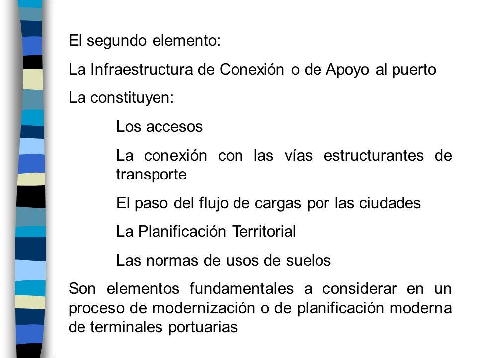 El segundo elemento:La Infraestructura de Conexión o de Apoyo al puerto. La constituyen: Los accesos.