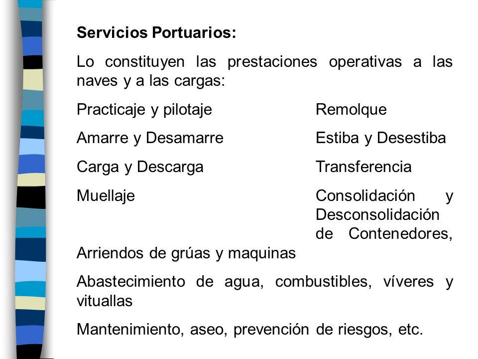 Servicios Portuarios: