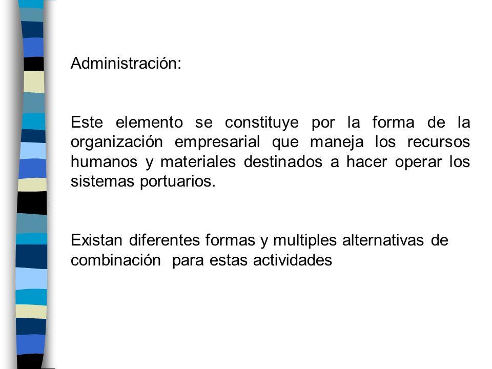 Administración: