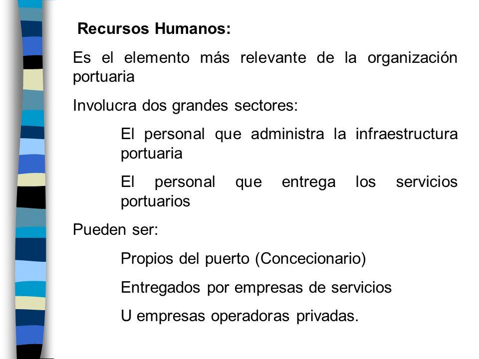 Recursos Humanos: Es el elemento más relevante de la organización portuaria. Involucra dos grandes sectores: