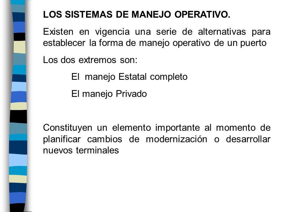 LOS SISTEMAS DE MANEJO OPERATIVO.