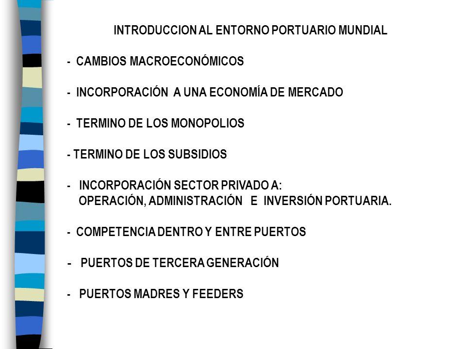 INTRODUCCION AL ENTORNO PORTUARIO MUNDIAL