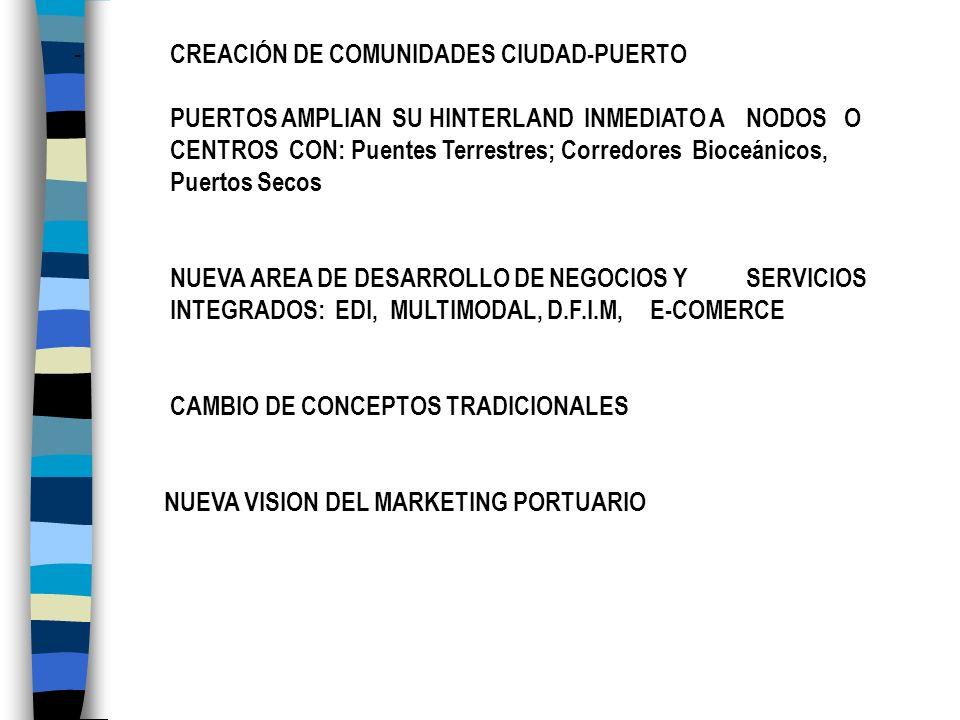 - CREACIÓN DE COMUNIDADES CIUDAD-PUERTO