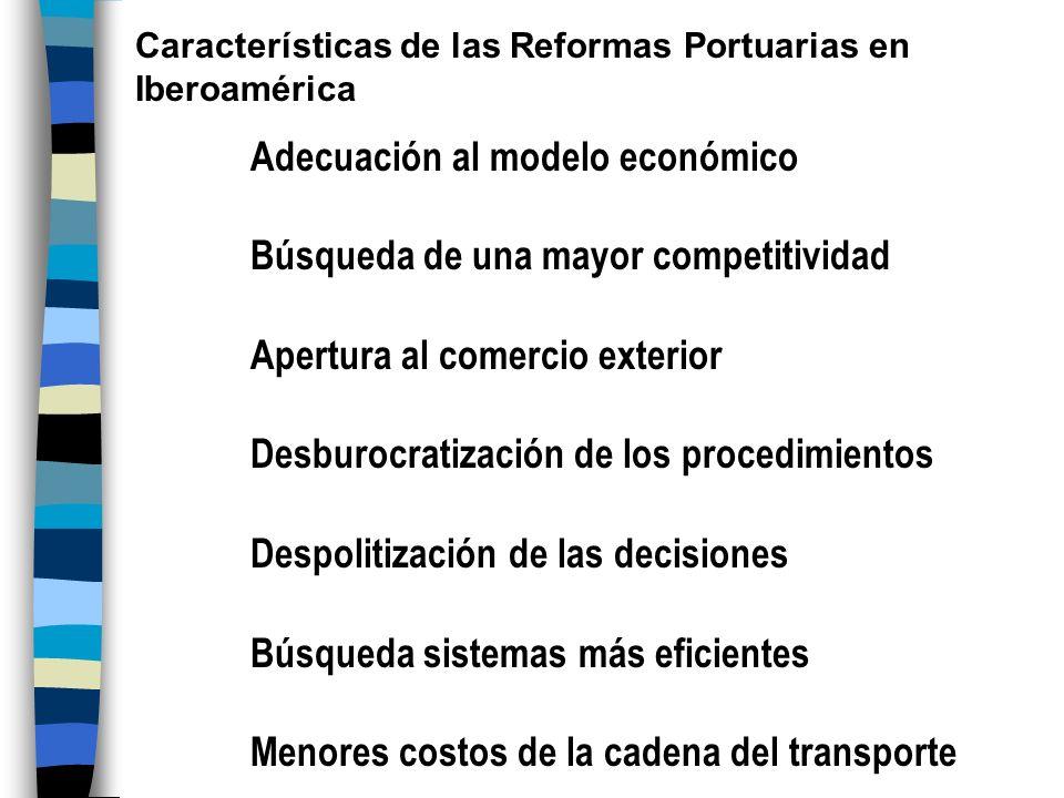 Adecuación al modelo económico Búsqueda de una mayor competitividad