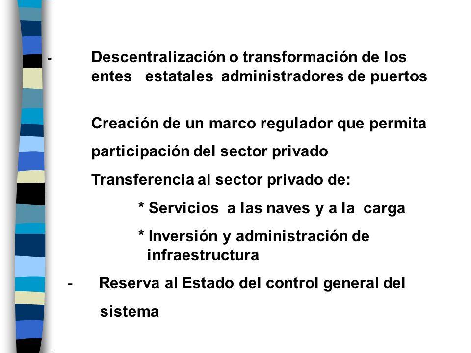 Creación de un marco regulador que permita
