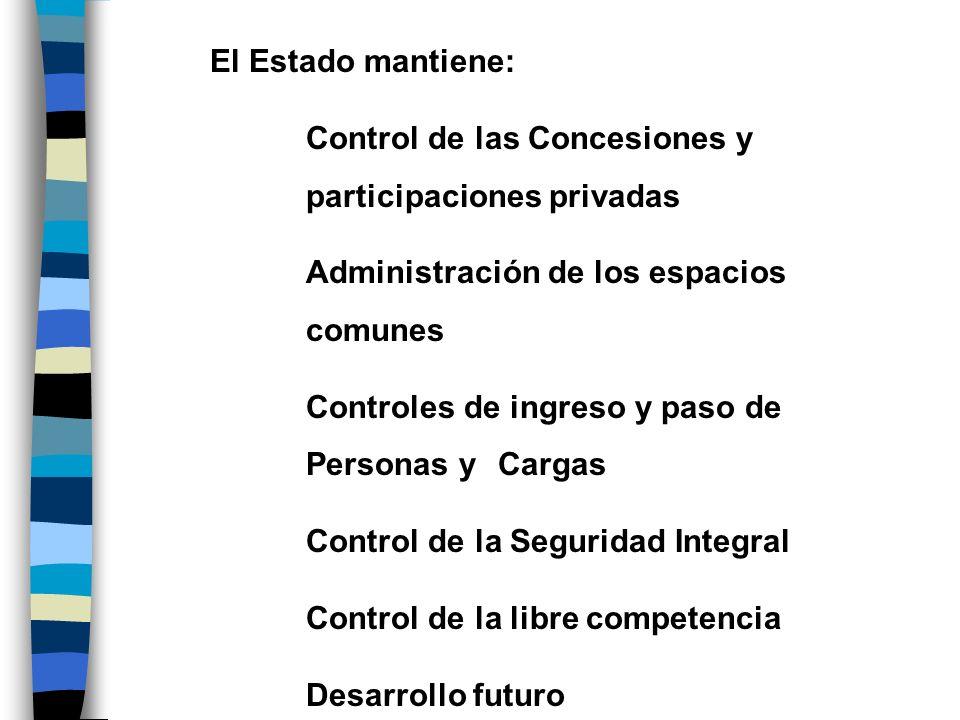 El Estado mantiene:Control de las Concesiones y participaciones privadas. Administración de los espacios comunes.