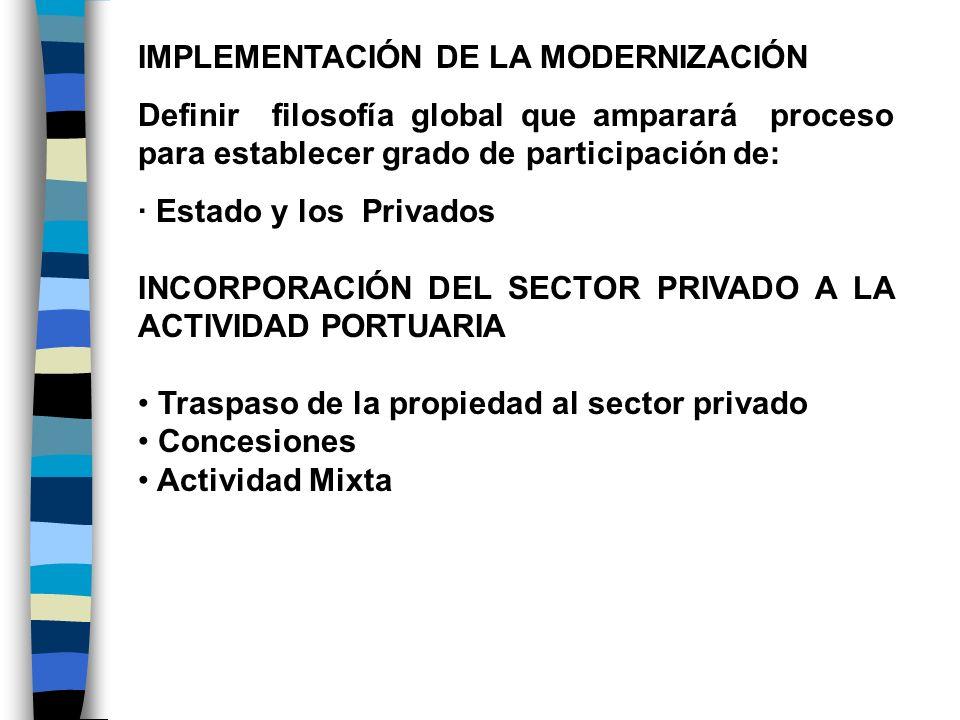IMPLEMENTACIÓN DE LA MODERNIZACIÓN