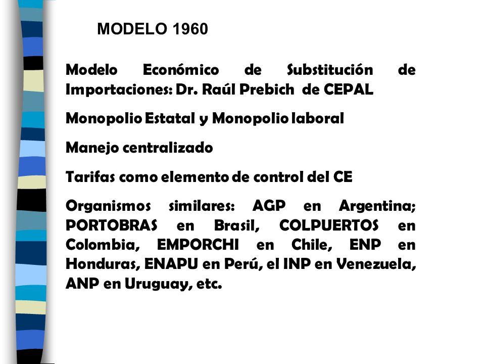 MODELO 1960 Modelo Económico de Substitución de Importaciones: Dr. Raúl Prebich de CEPAL. Monopolio Estatal y Monopolio laboral.