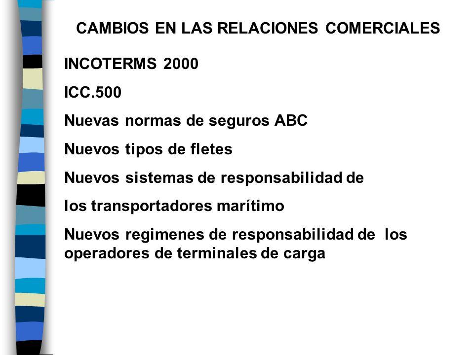 CAMBIOS EN LAS RELACIONES COMERCIALES
