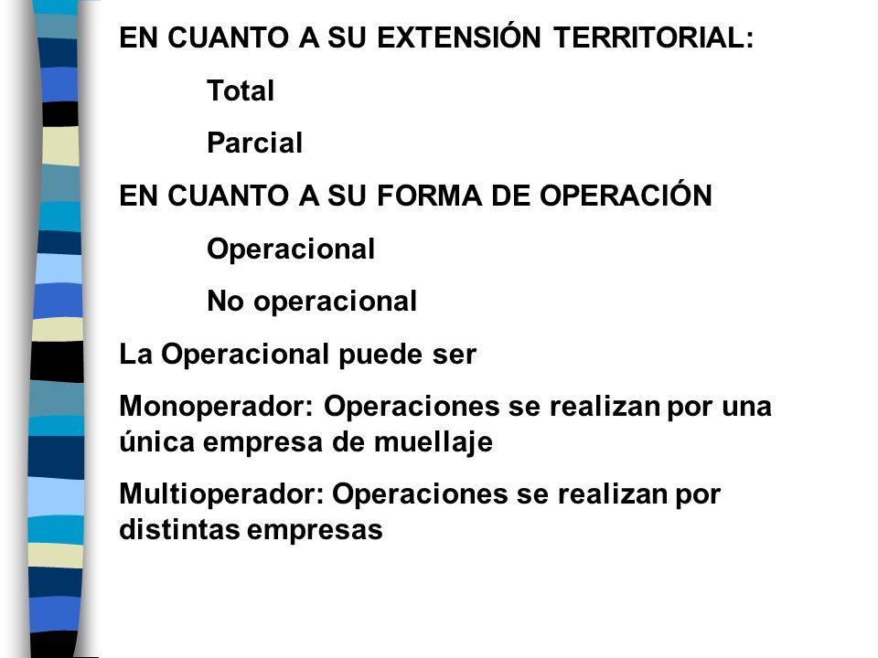 EN CUANTO A SU EXTENSIÓN TERRITORIAL: