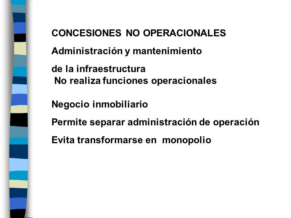 CONCESIONES NO OPERACIONALES