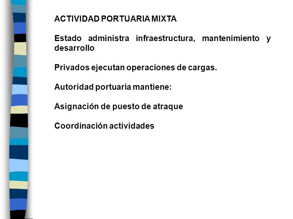 ACTIVIDAD PORTUARIA MIXTA