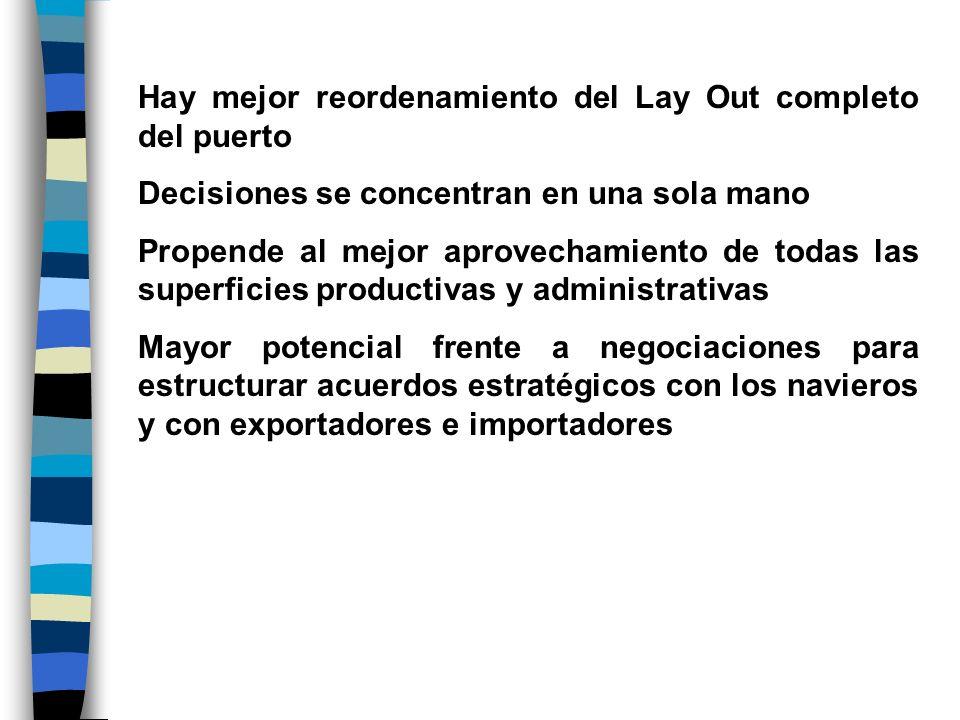 Hay mejor reordenamiento del Lay Out completo del puerto