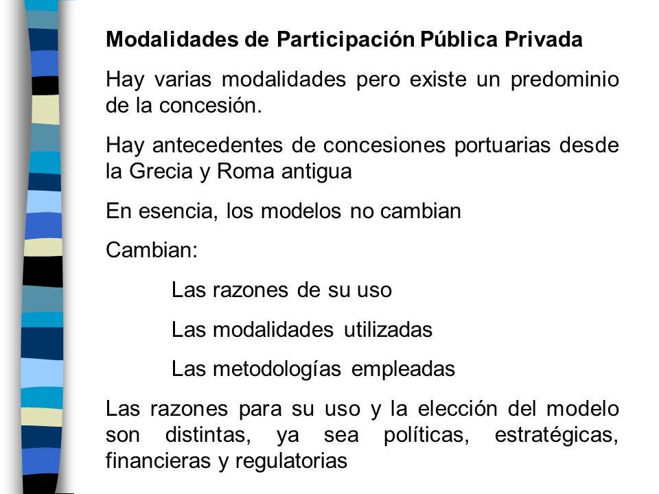 Modalidades de Participación Pública Privada
