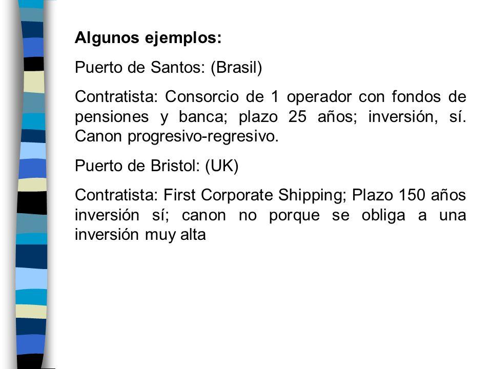 Algunos ejemplos:Puerto de Santos: (Brasil)