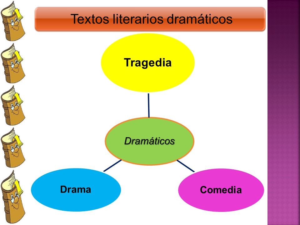 Textos literarios dramáticos